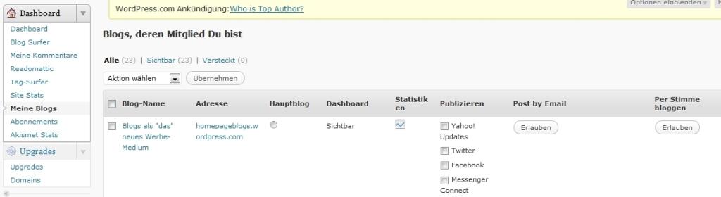 Dashboard, Weblogs mit WordPress, Seminar, Wifi, Neunkirchen, Niederösterreich, ChrisTina Maywald